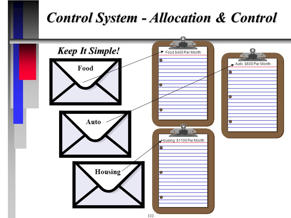 Control System - Allocation & Control