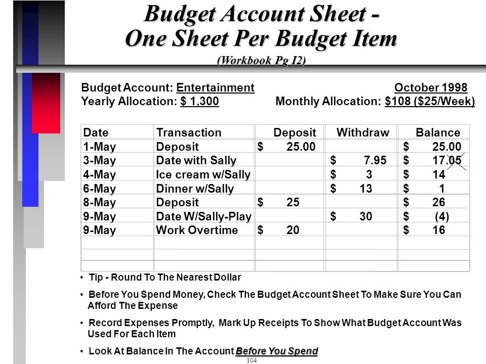Budget Account Sheet - One Sheet Per Budget Item (Workbook Pg I2)