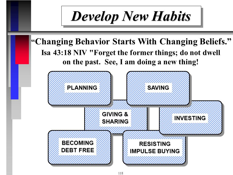 Develop New Habits Changing Behavior Starts With Changing Beliefs.