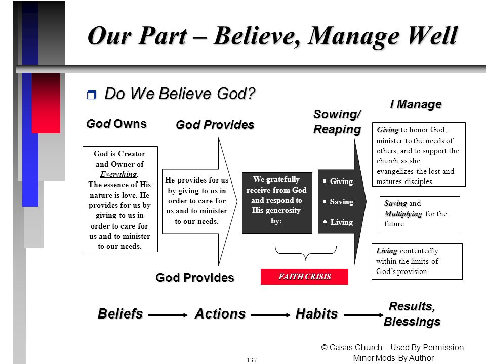 Our Part – Believe, Manage Well