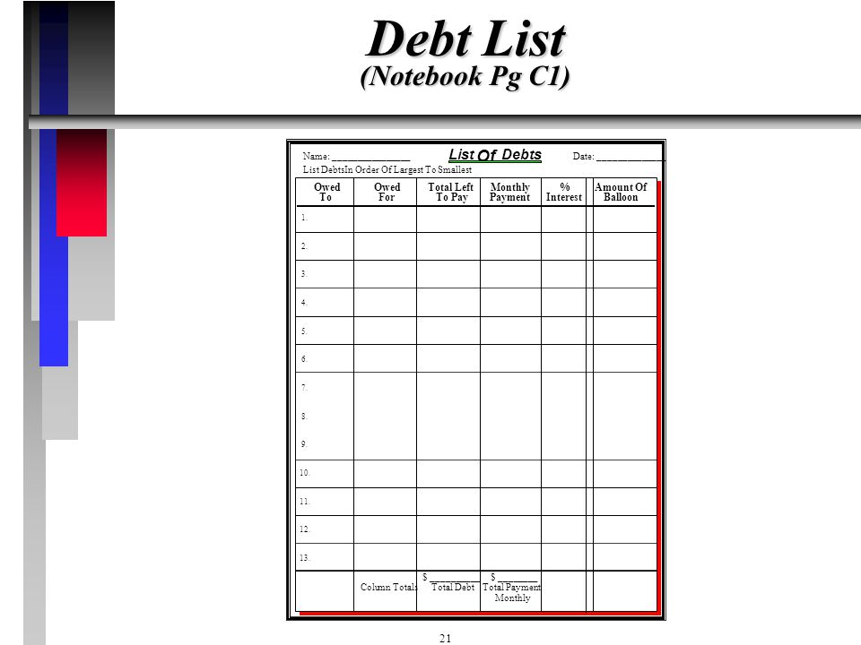 Debt List (Notebook Pg C1) Of List Debts Owed