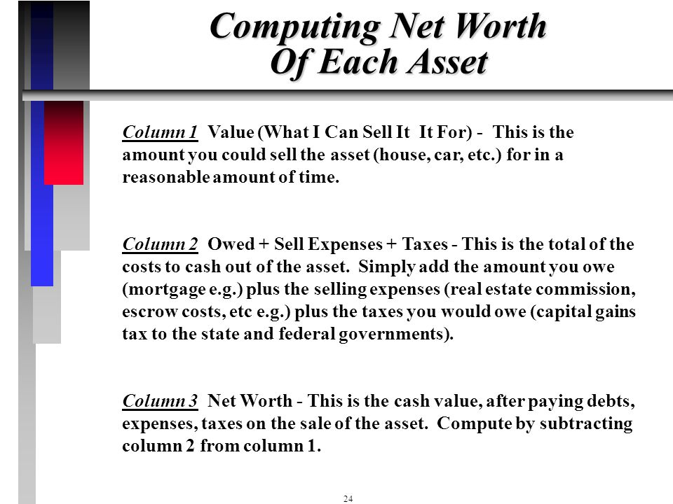 Computing Net Worth Of Each Asset