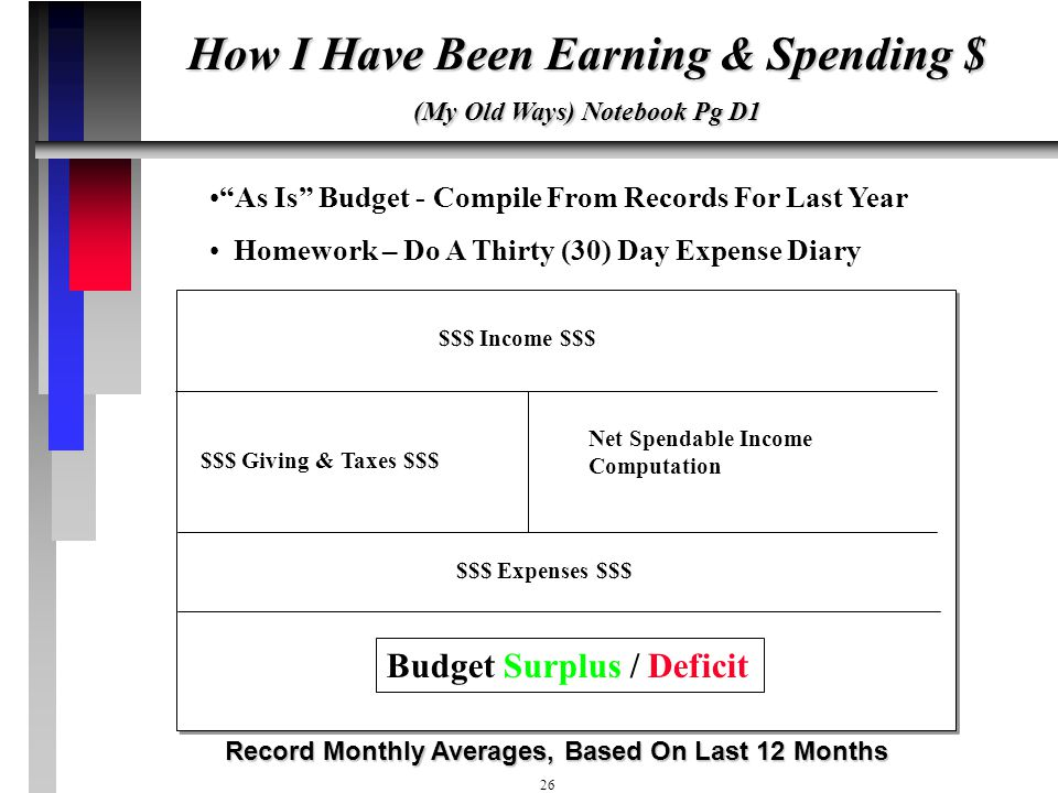 How I Have Been Earning & Spending $