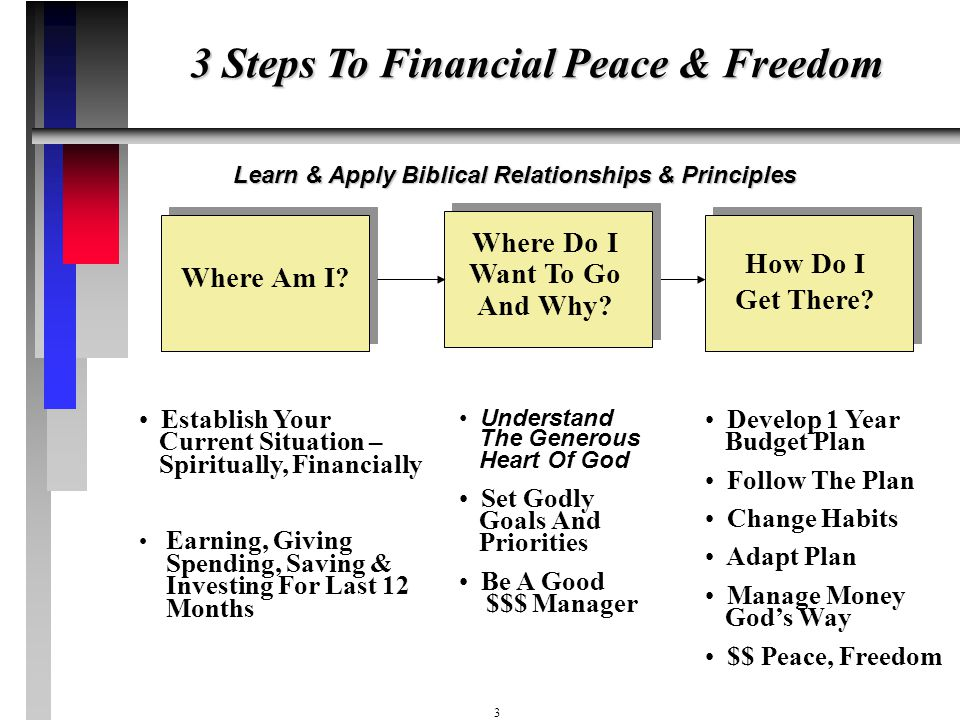 3 Steps To Financial Peace & Freedom