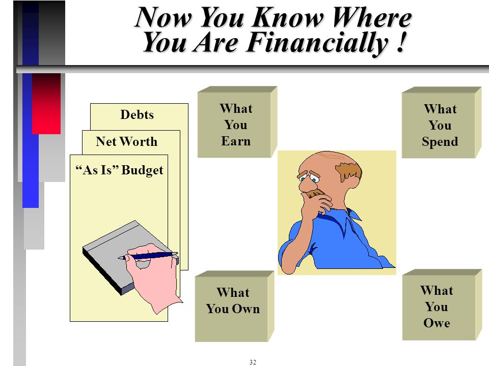 Now You Know Where You Are Financially !