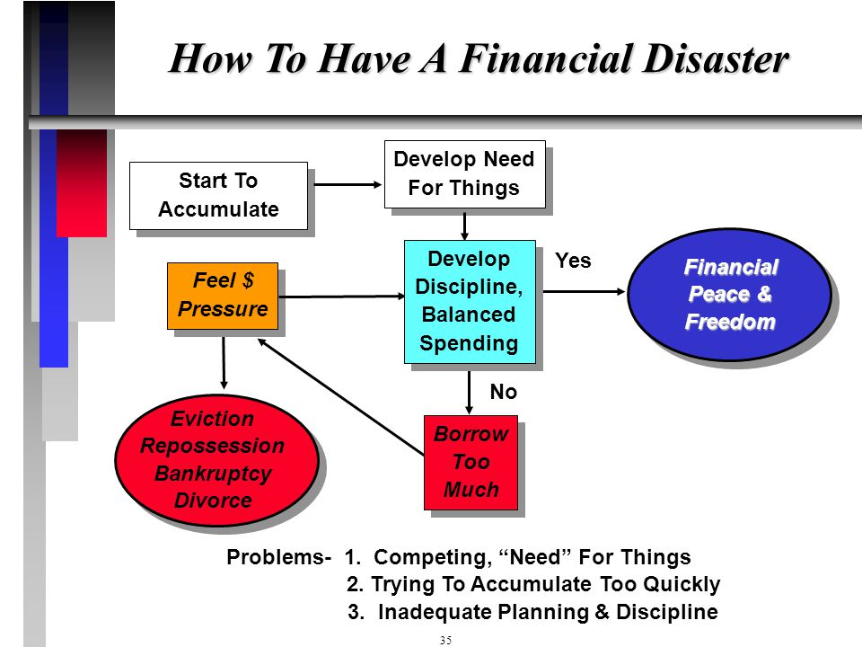 How To Have A Financial Disaster