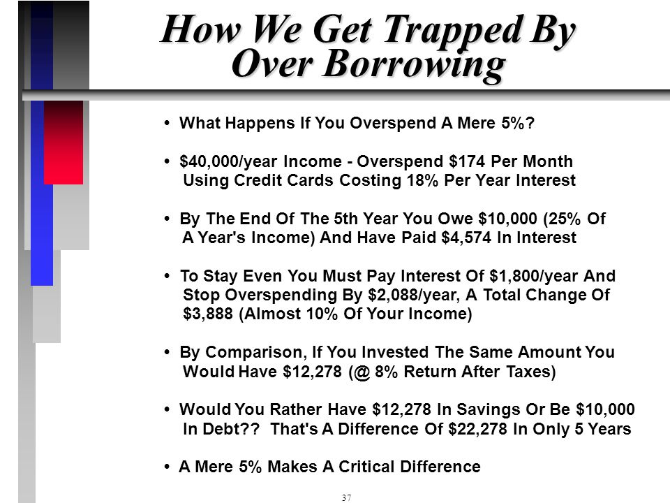 How We Get Trapped By Over Borrowing