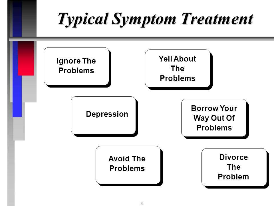 Typical Symptom Treatment