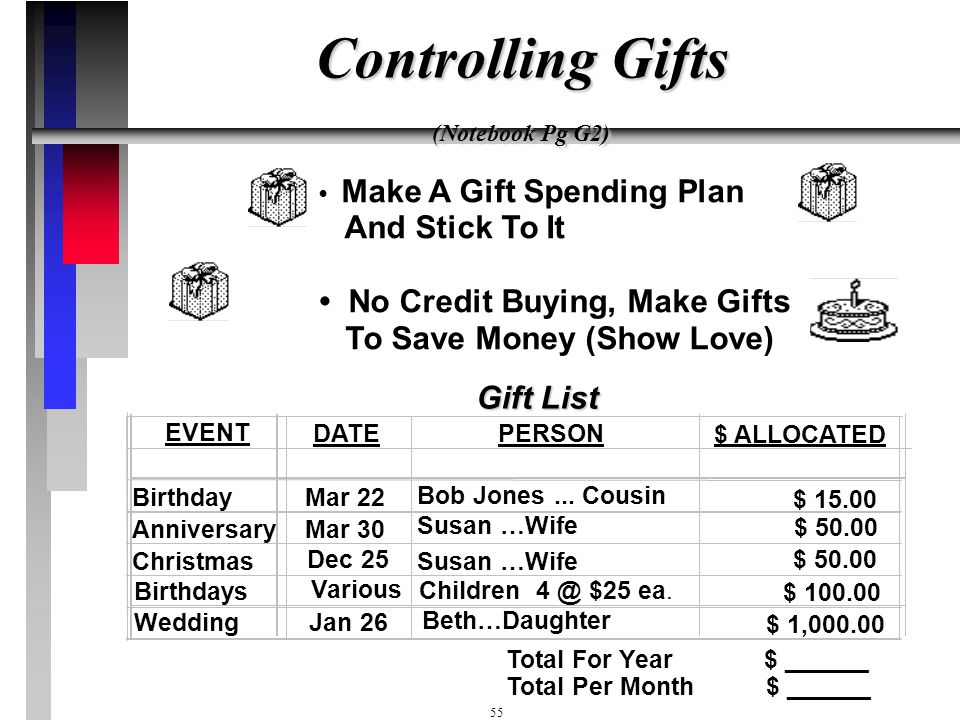 Controlling Gifts And Stick To It • No Credit Buying, Make Gifts