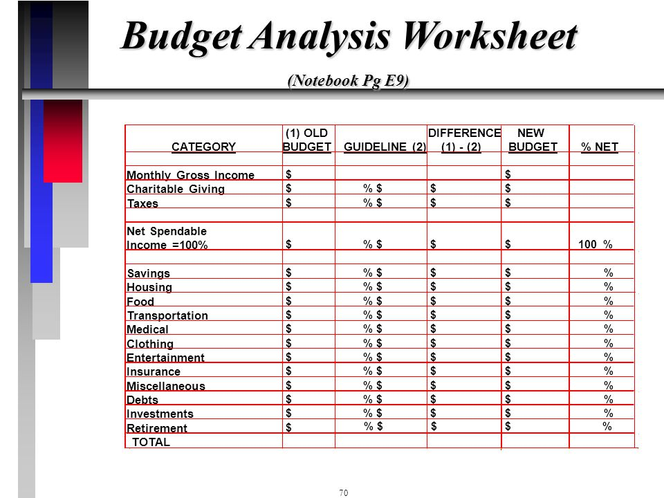 Budget Analysis Worksheet (Notebook Pg E9)