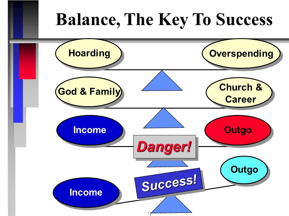 Balance, The Key To Success