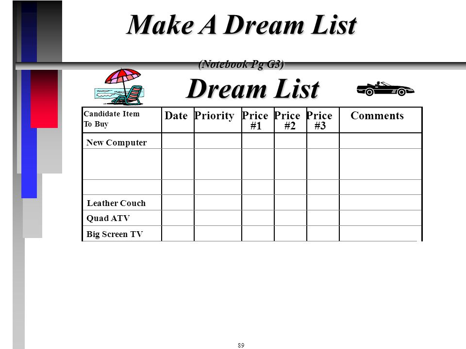 Make A Dream List (Notebook Pg G3)