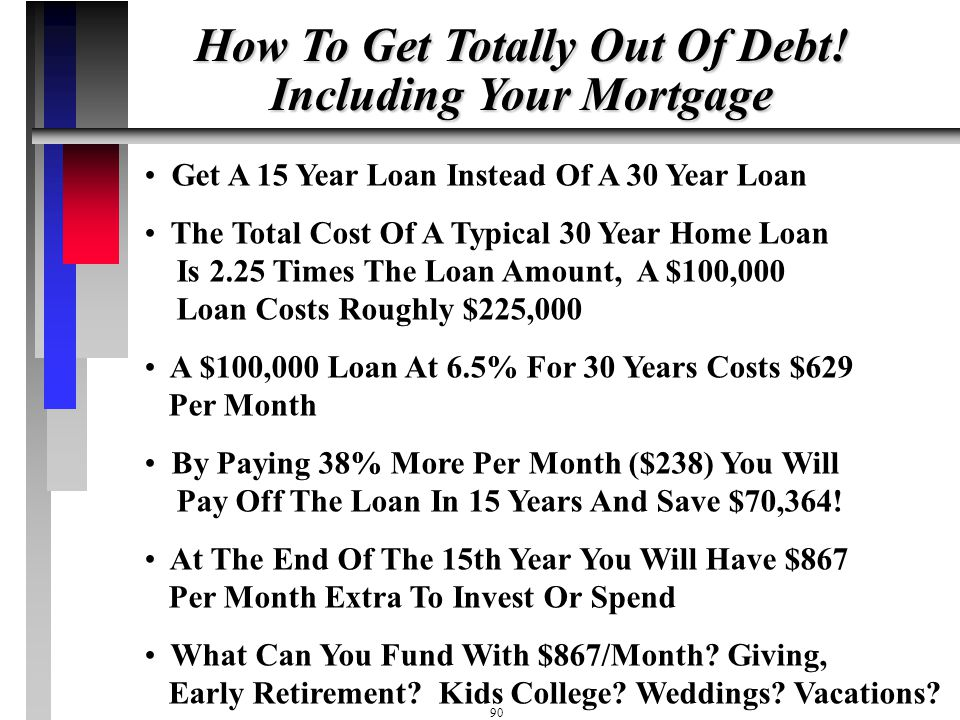 How To Get Totally Out Of Debt! Including Your Mortgage