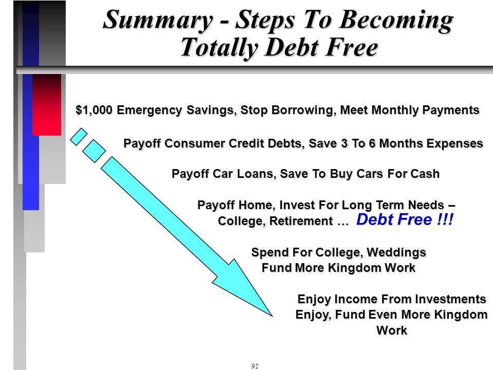 Summary - Steps To Becoming Totally Debt Free