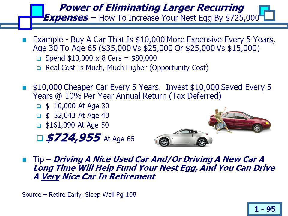 Power of Eliminating Larger Recurring Expenses – How To Increase Your Nest Egg By $725,000