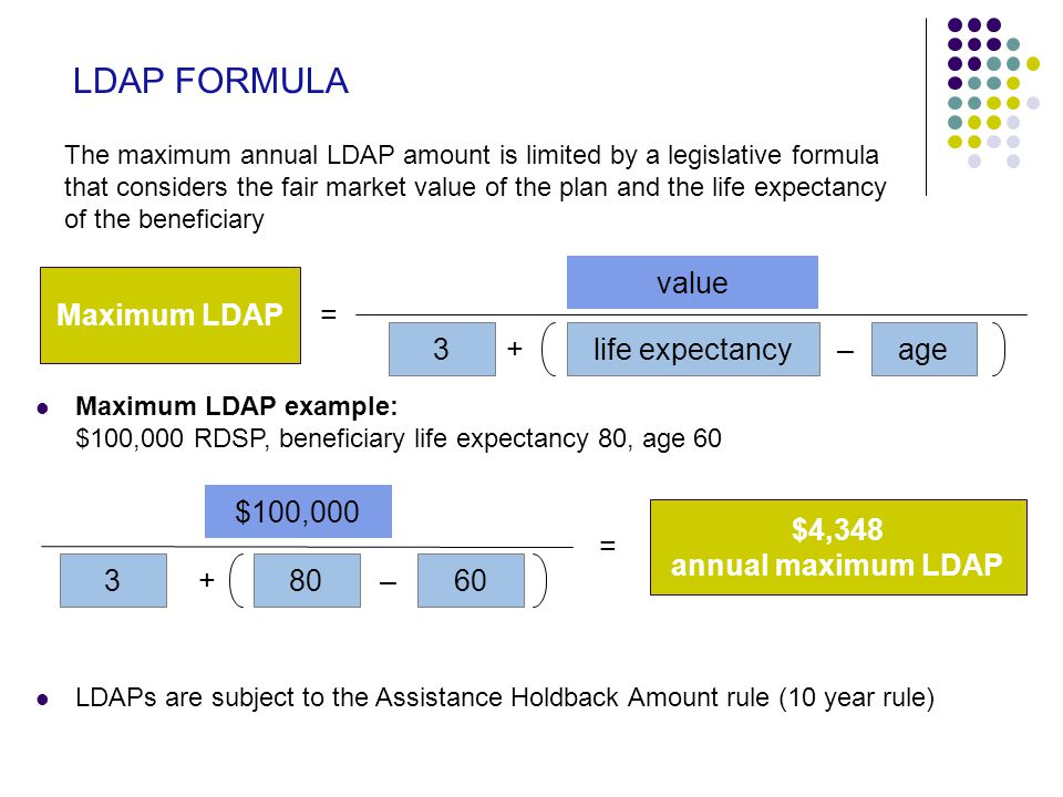 LDAP FORMULA Maximum LDAP = value + life expectancy age – 3 + 3