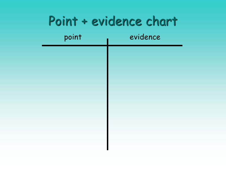 Point + evidence chart point evidence