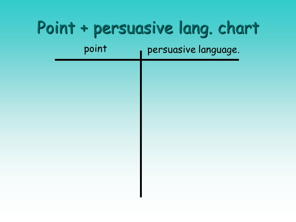 Point + persuasive lang. chart