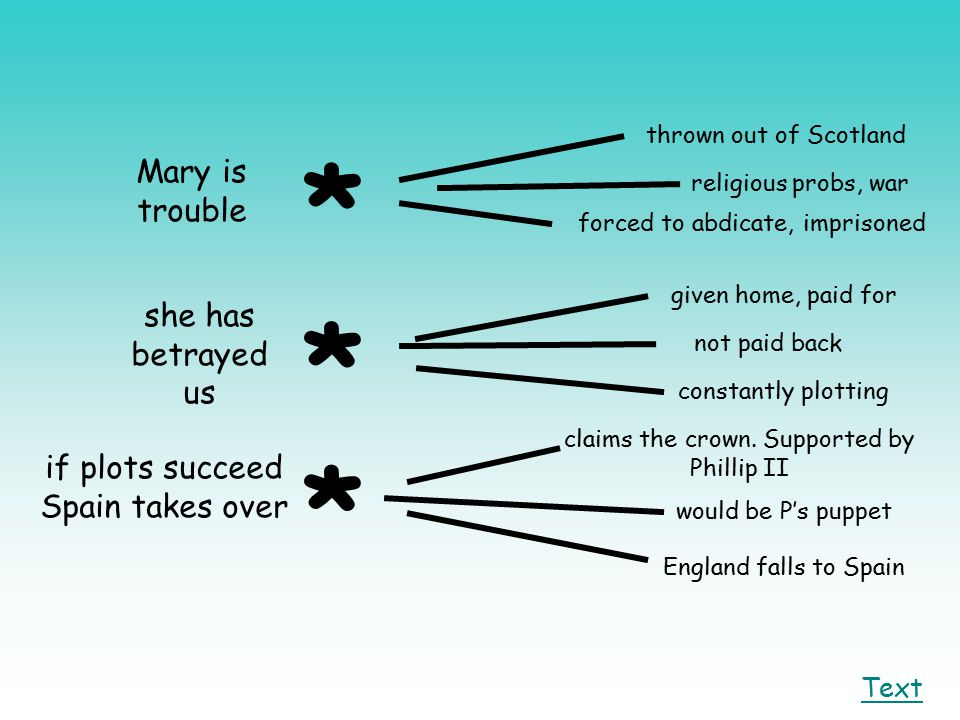 * * * Mary is trouble she has betrayed us
