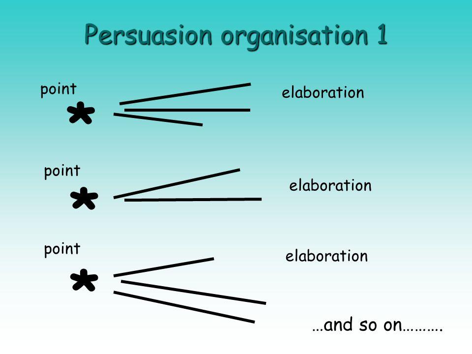Persuasion organisation 1