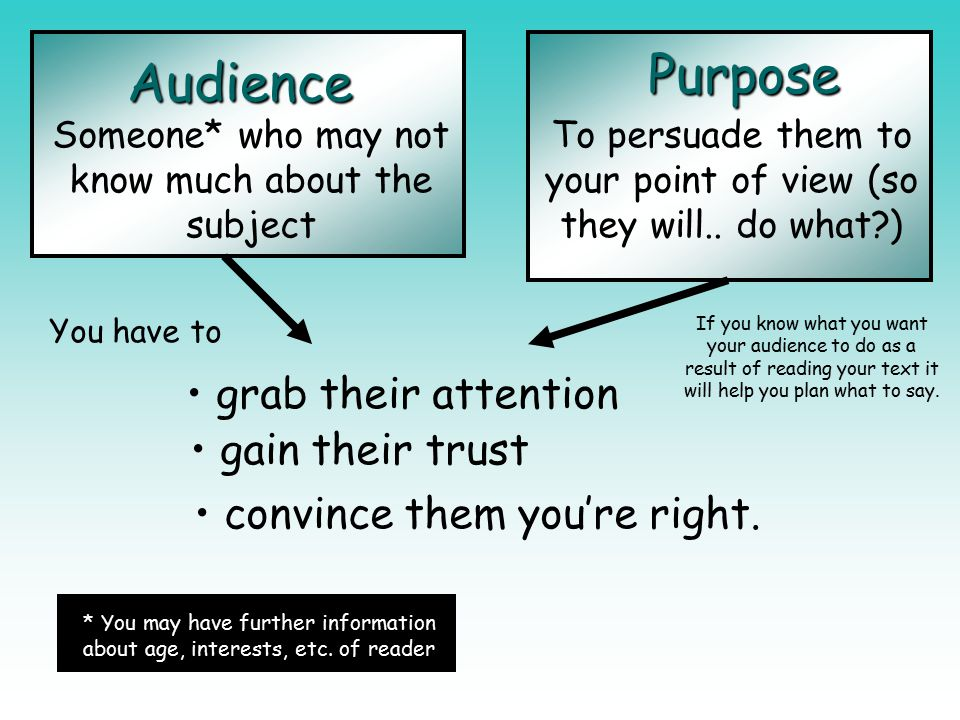 Purpose Audience grab their attention gain their trust