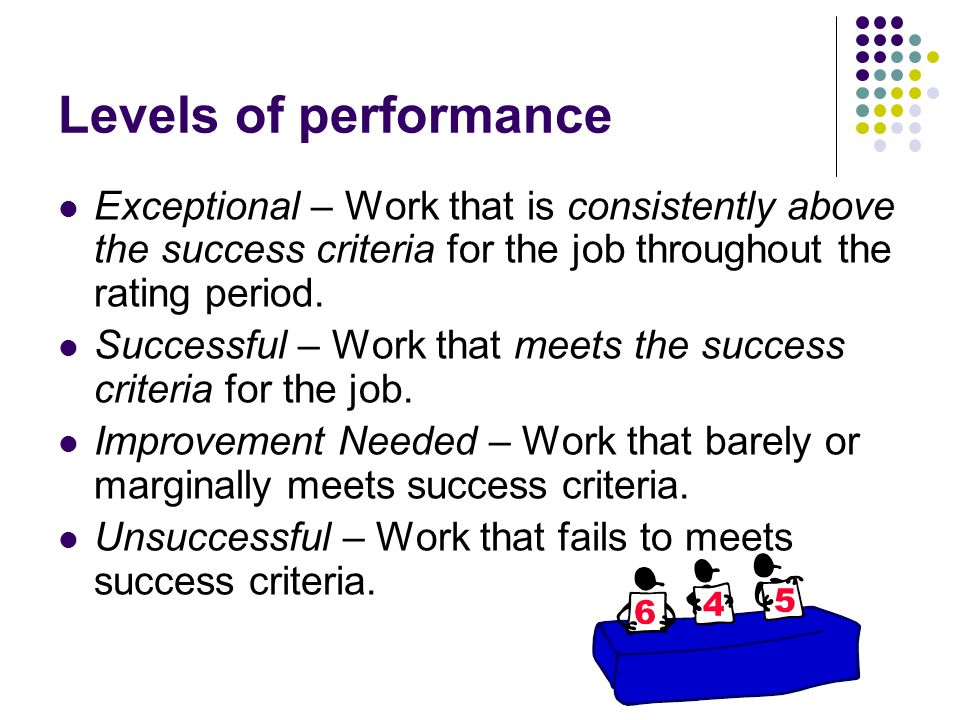 Levels of performance Exceptional – Work that is consistently above the success criteria for the job throughout the rating period.