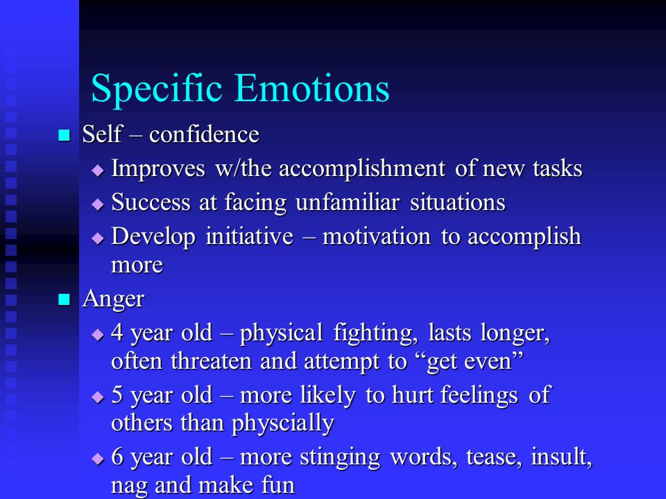 Specific Emotions Self – confidence