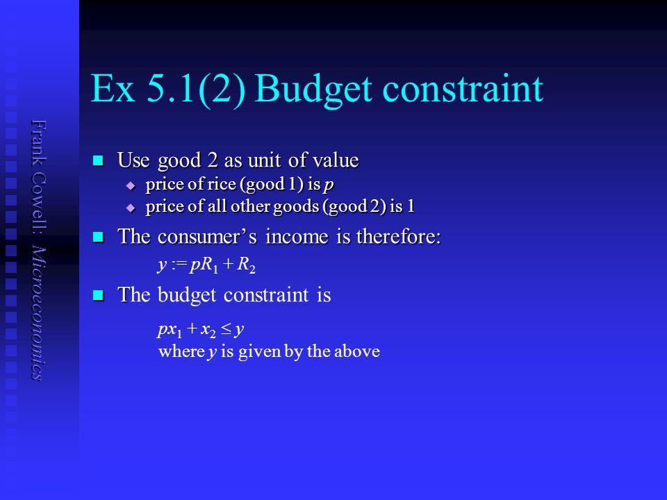 Ex 5.1(2) Budget constraint