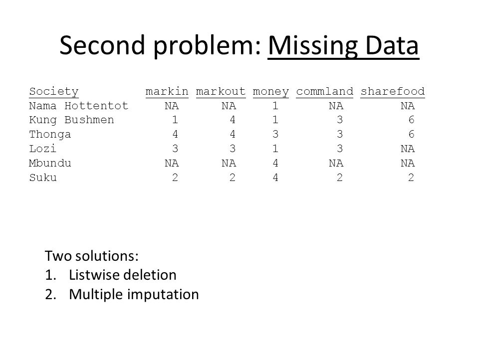 Second problem: Missing Data