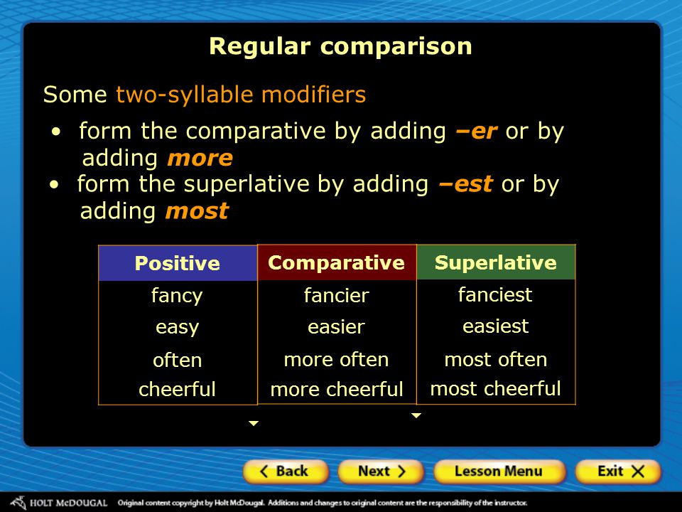 Regular comparison Some two-syllable modifiers
