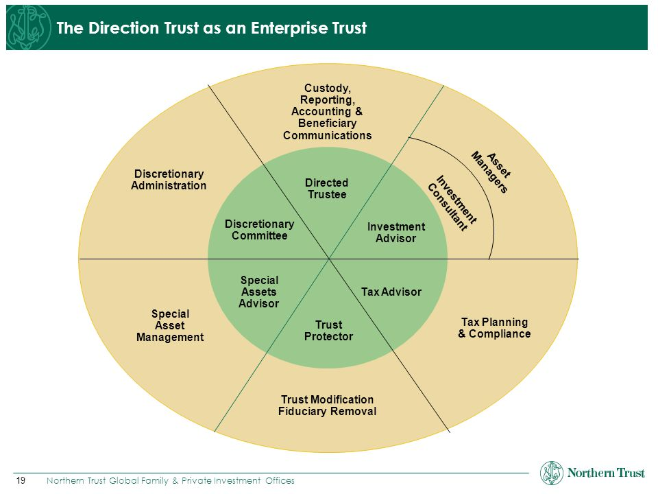 The Direction Trust as an Enterprise Trust