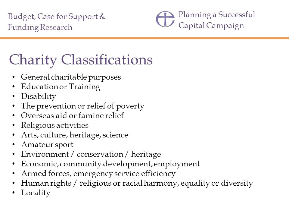 Charity Classifications