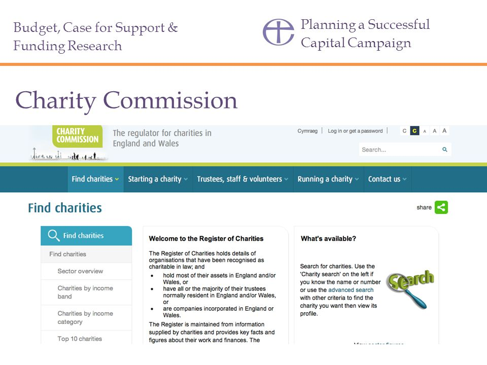 Charity Commission Planning a Successful Capital Campaign