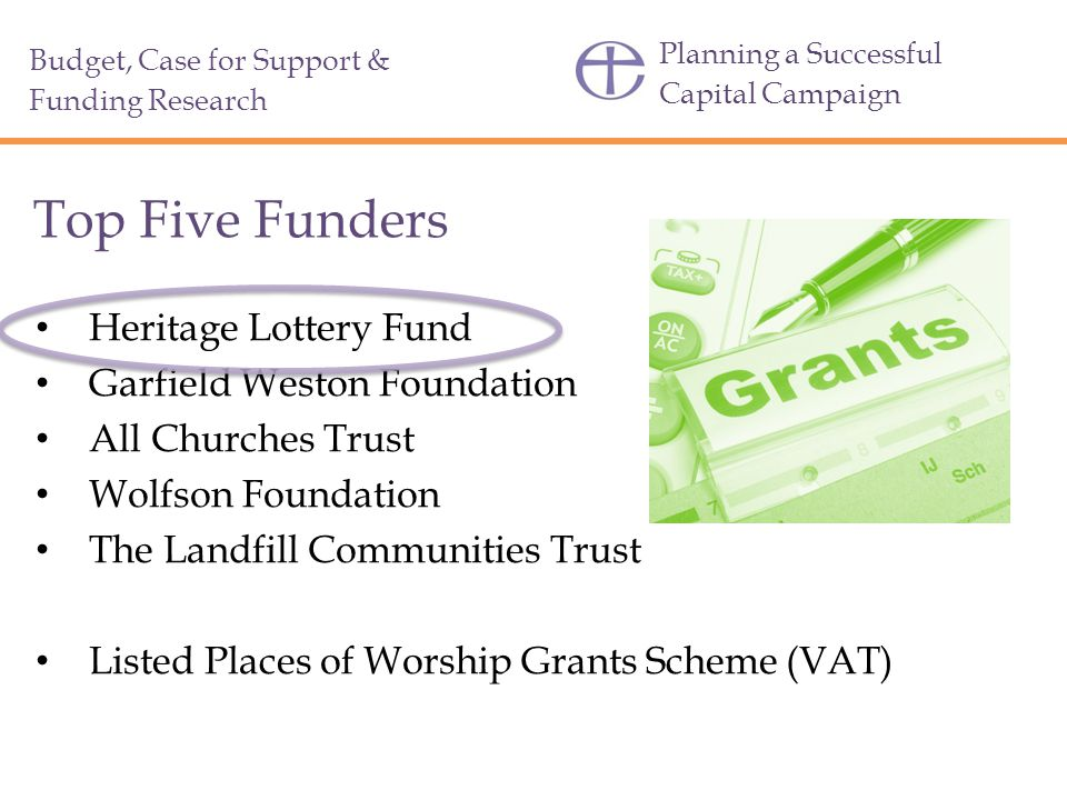 Top Five Funders Heritage Lottery Fund Garfield Weston Foundation