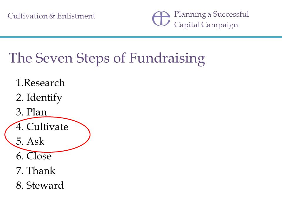 The Seven Steps of Fundraising