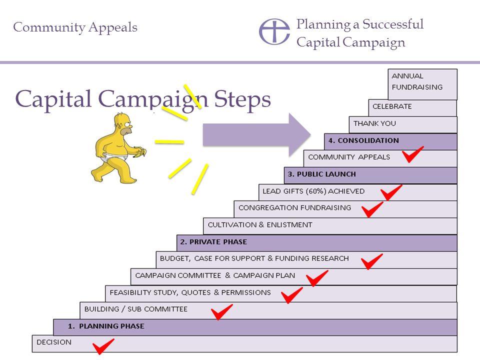 Capital Campaign Steps