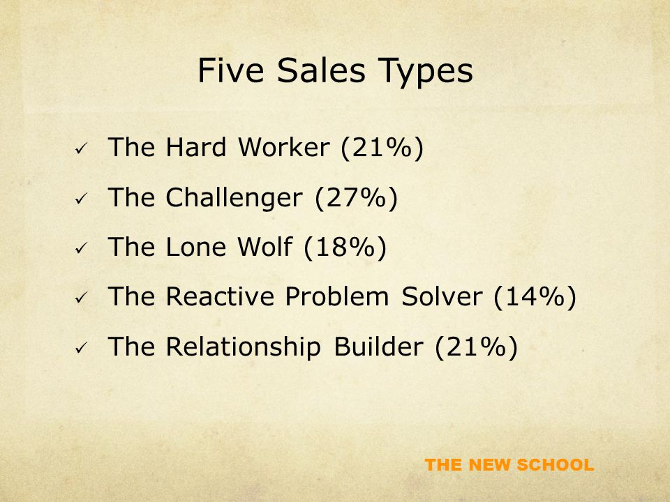 Five Sales Types The Hard Worker (21%) The Challenger (27%)