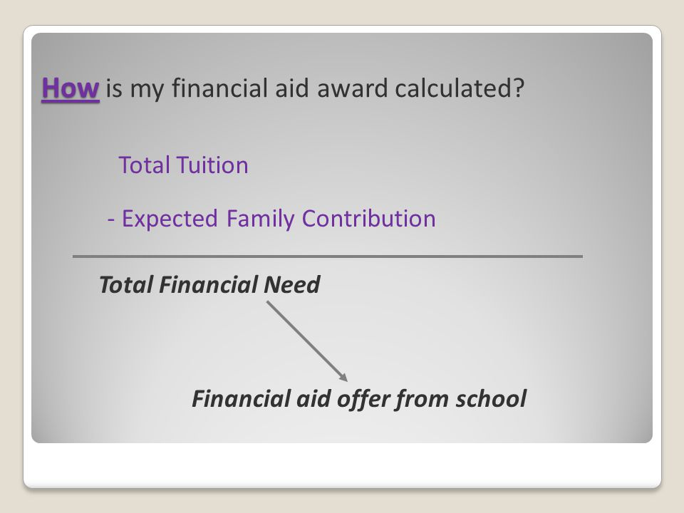 Financial Aid Offer from school Financial aid offer from school