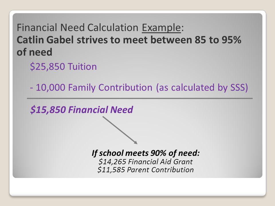 If school meets 90% of need: