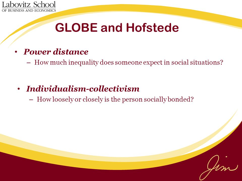 GLOBE and Hofstede Power distance Individualism-collectivism