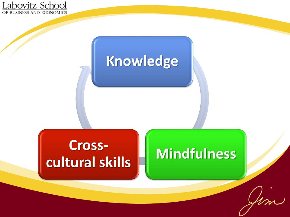 cross cultural management report plan essay Write my essay in several academic subjects, such as sociology, anthropology, biology, literature, history, zoology etc besides some professional subjects, such as human resource management, business management, and nursing, students are assigned the job of writing essays.