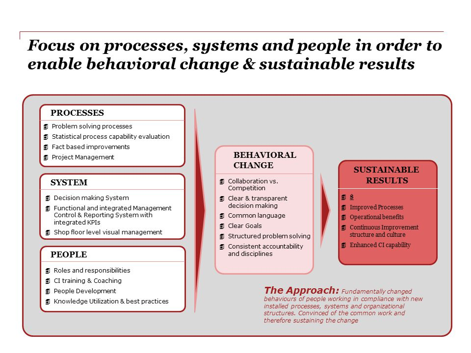 Focus on processes, systems and people in order to enable behavioral change & sustainable results