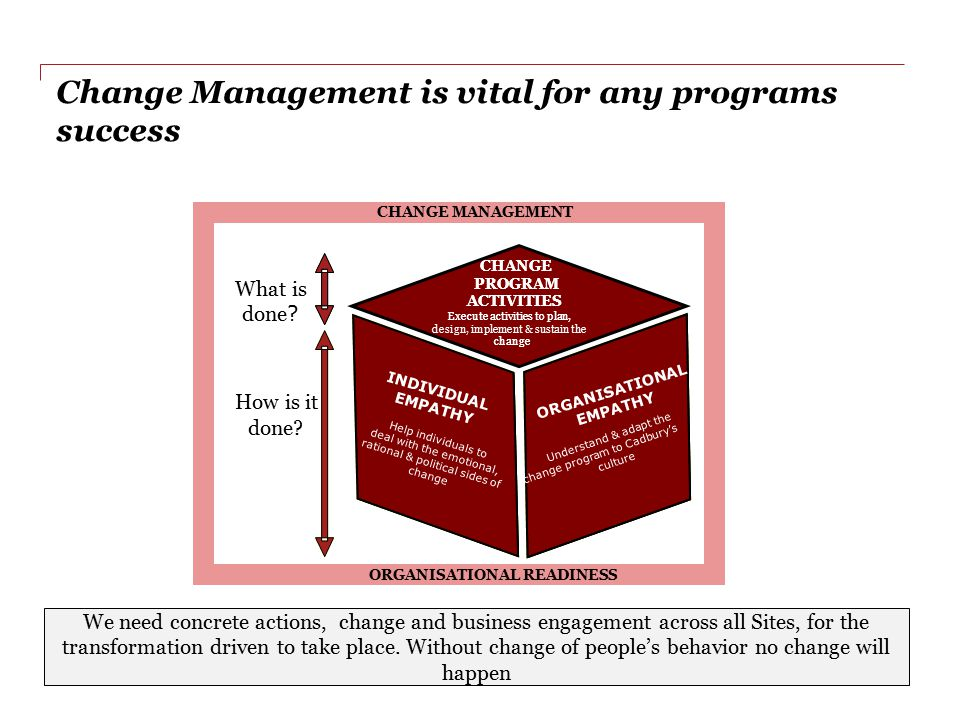 Change Management is vital for any programs success