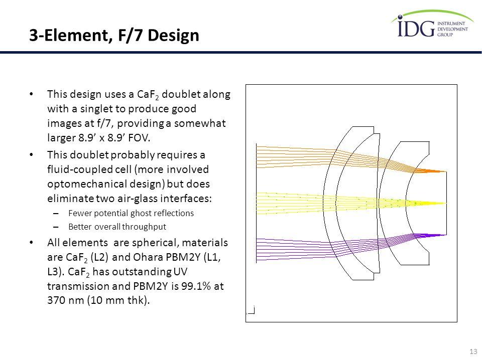 3-Element, F/7 Design