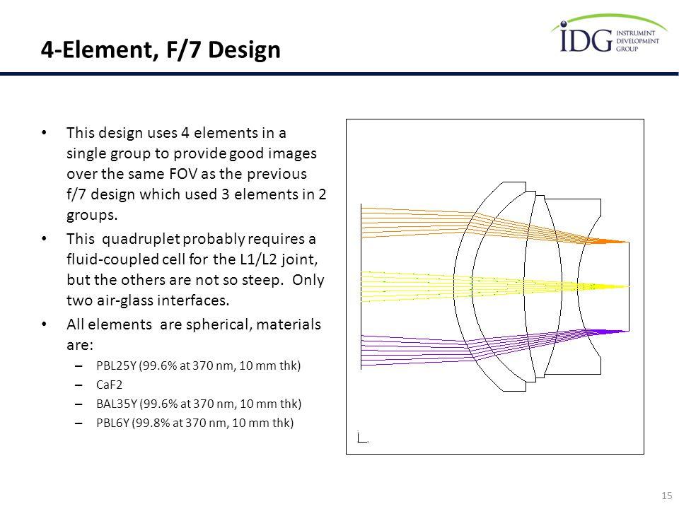 4-Element, F/7 Design