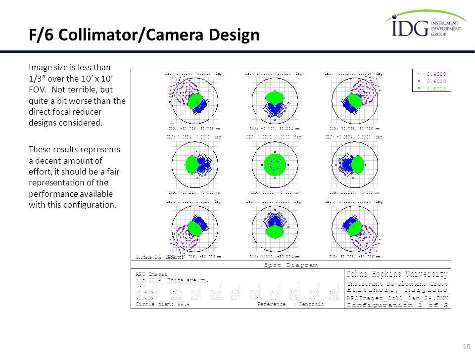F/6 Collimator/Camera Design