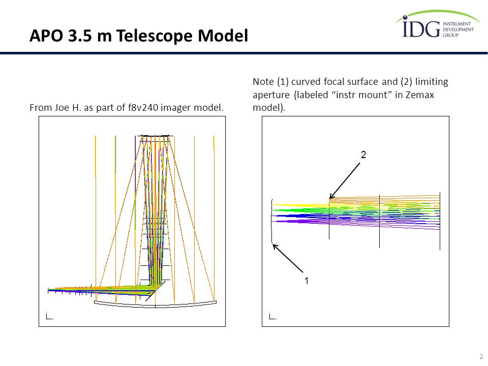 APO 3.5 m Telescope Model From Joe H. as part of f8v240 imager model.