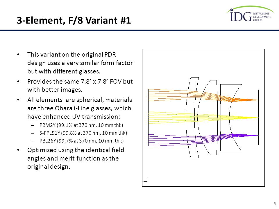 3-Element, F/8 Variant #1 This variant on the original PDR design uses a very similar form factor but with different glasses.