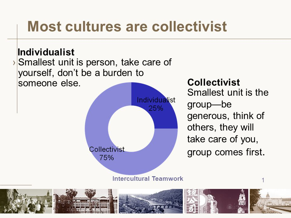 Most cultures are collectivist