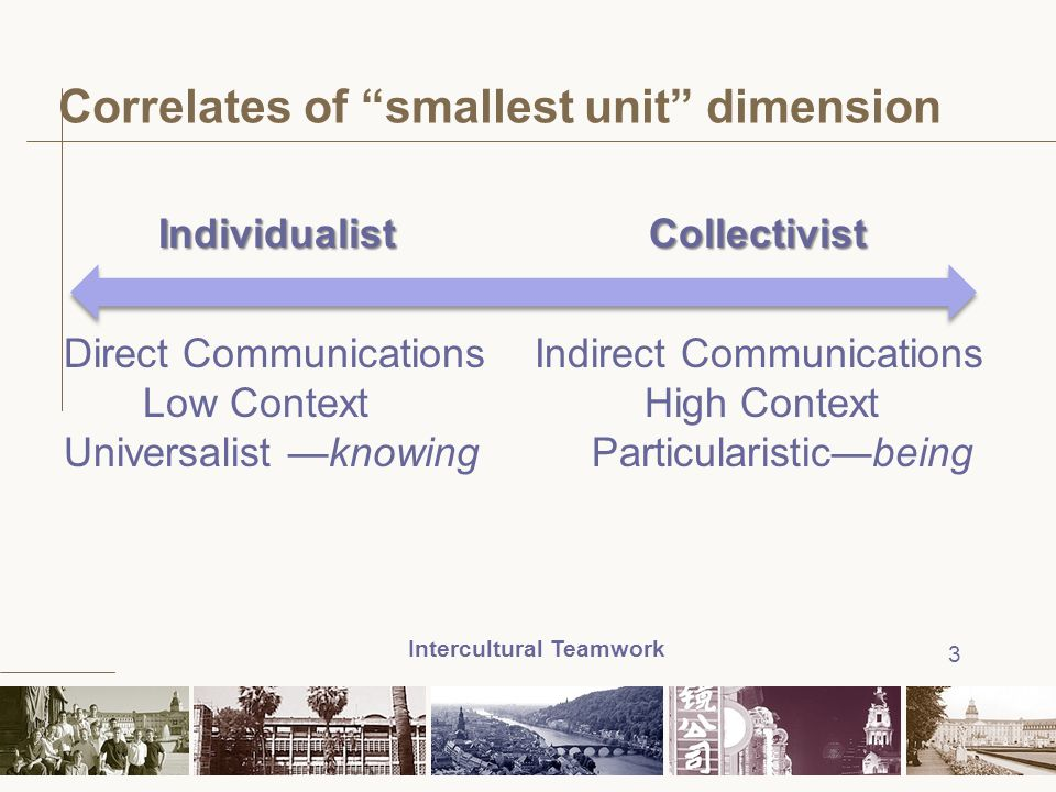Correlates of smallest unit dimension